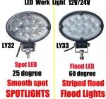 36w-spot-flood-led-work-light-offroad-jeep-boat-truck-ip67-12v-24v