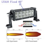 75-36w-led-light-bar-flood-light-spot-light-4wd-boat-white-5